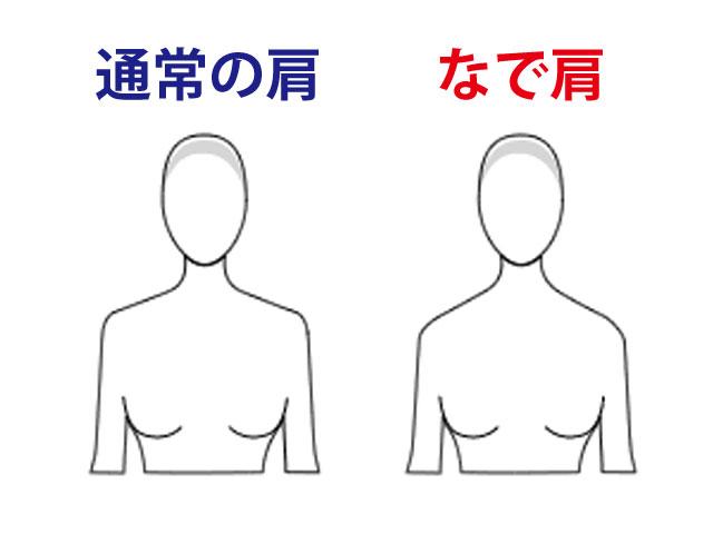 治す なで肩 「なで肩・いかり肩」解消! 美しい立ち姿勢をつくるエクササイズ(5)